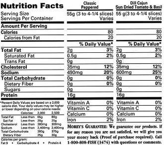 Wild keta smoked salmon fillets morey 39 s for Salmon fish nutrition